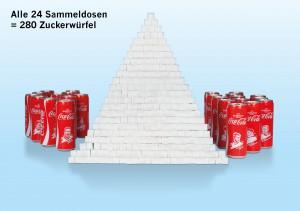 foodwatch-Cola-Sammeldosen-Fotostrecke4